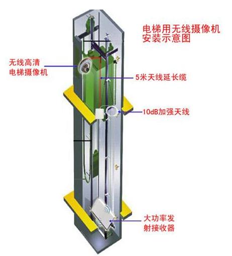 液压电梯你了解吗?图片