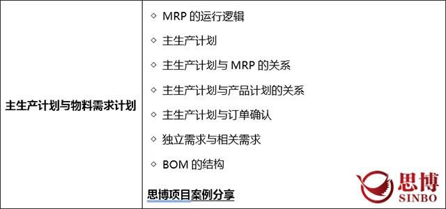 制造業PMC計劃,制造業物料管控,PMC部門職責,銷售預測,生產計劃,物料需求,產能,進度控制,庫存控制 思博企業管理咨詢