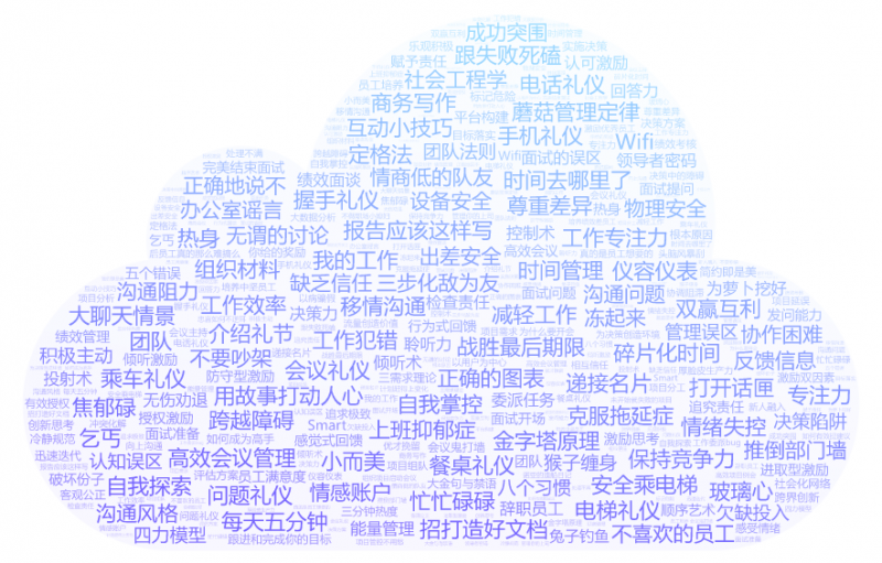 Word Art(2).png
