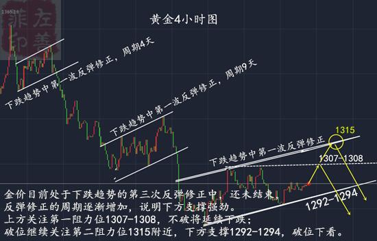 6.11四小时图_副本.png