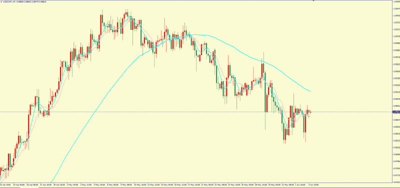 :USDCHF.png