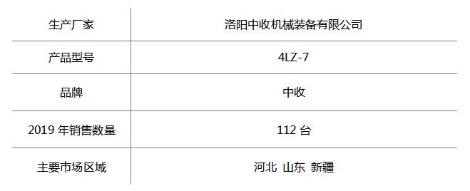 博猫游戏手机登录收4LZ-7介绍.png