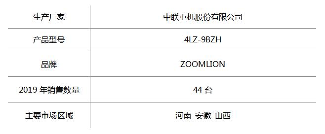 博猫游戏手机登录联重机4LZ-9BZH介绍.png