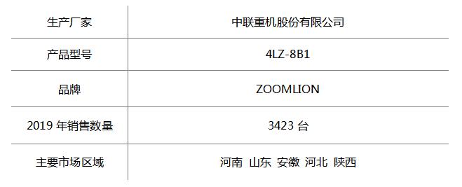 博猫游戏手机登录联重机4LZ-8B1介绍.png