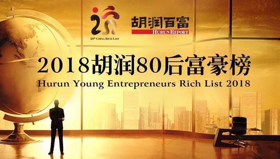 中国80后富豪榜 拼多多黄峥成新首富