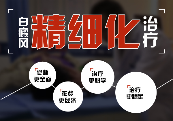 【公益】7.16-22精准扶贫白癜风千人援助计划启动