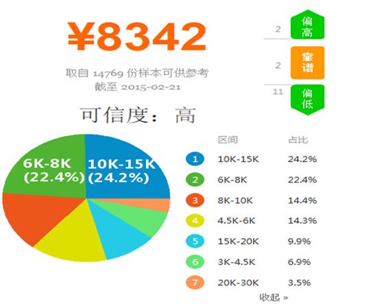 北京网页UI设计培训