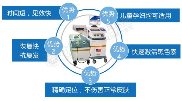 老牌北大·公益帮扶周 暨北京名医助力抗白