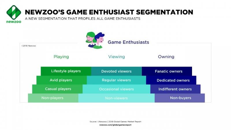 2018年全球游戏市场报告3_副本.jpg