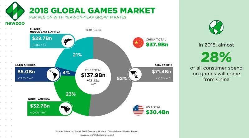 2018年全球游戏市场报告1-p.jpg