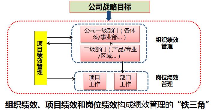 研发人力资源规划4.png