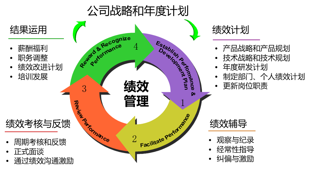 研发人力资源规划1.png