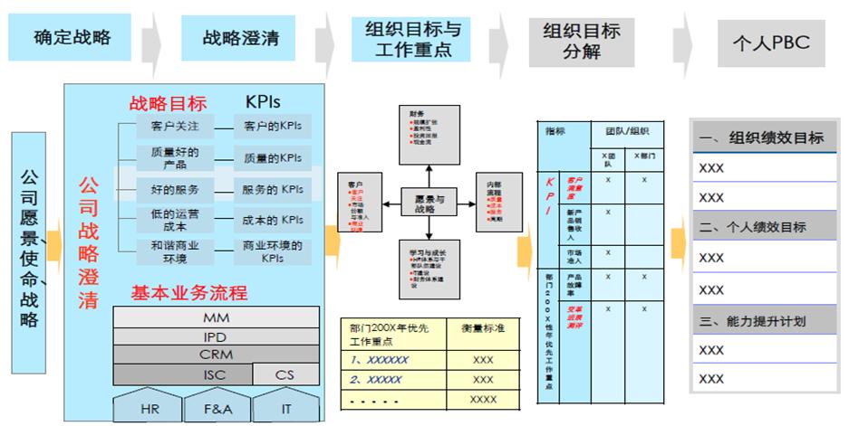 研发人力资源规划3.png