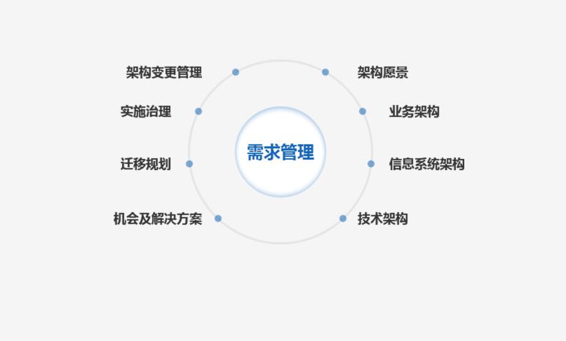数字化转型咨询.png