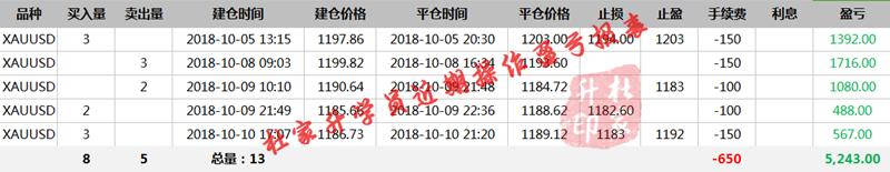盈亏报表.png