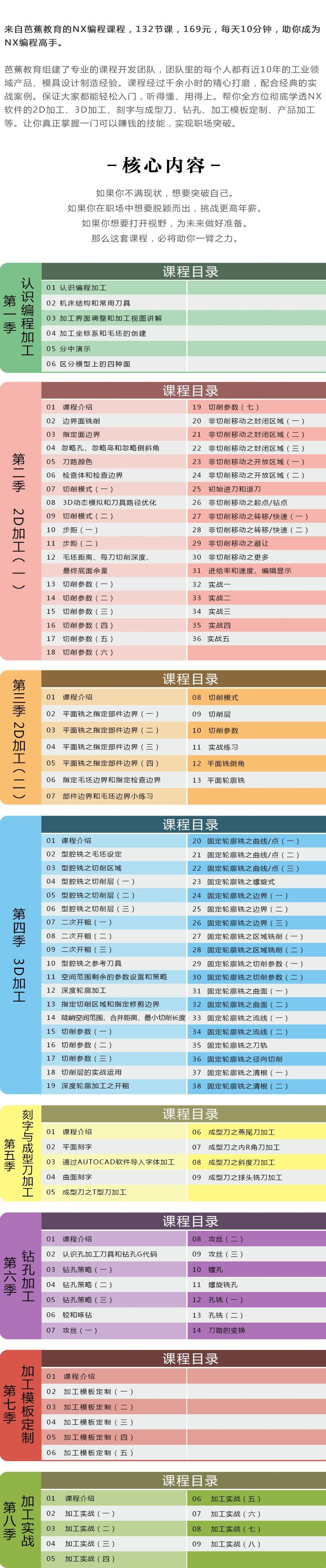 编程全集课程介绍14.jpg