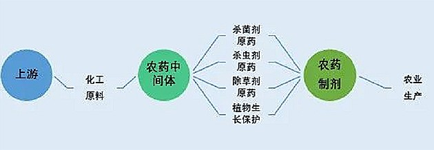 中间体.jpg