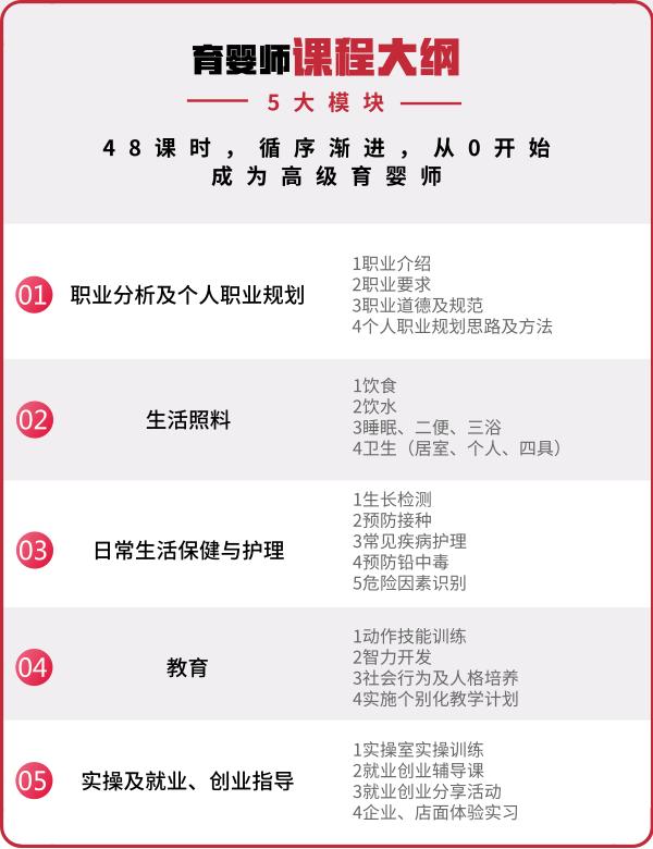 育婴师课程大纲-600_自定义px_2018.12.12.png
