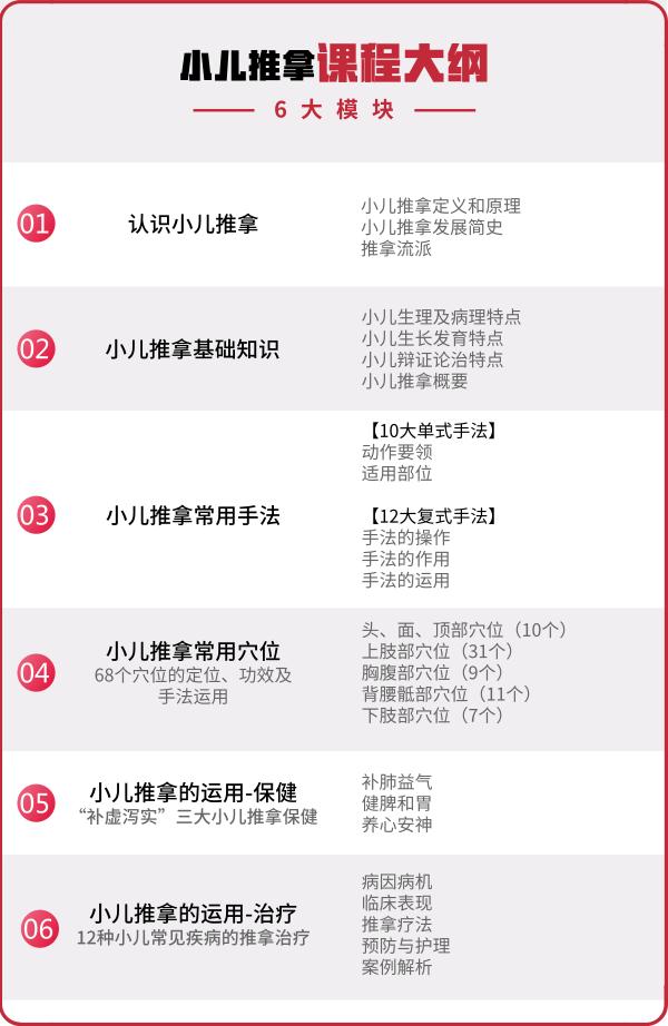 小儿推拿课程大纲-600_自定义px_2018.12.12.png