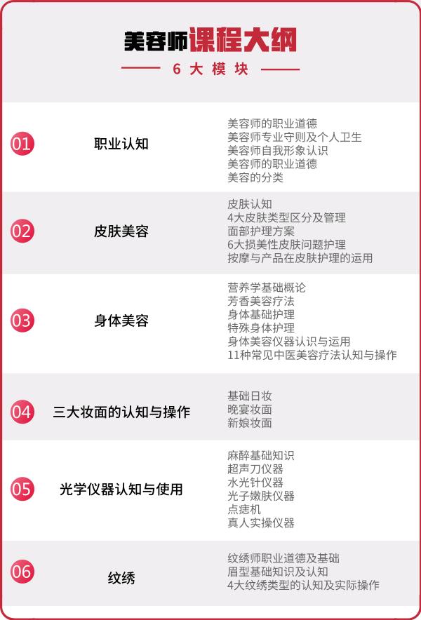 美容师课程大纲-600_自定义px_2018.12.12.png