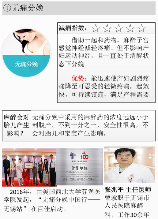 六大减痛分娩技术(1).png