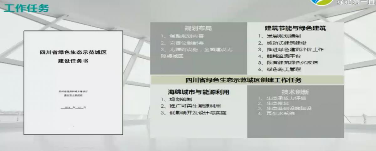 四川省绿色生态示范城区创建四大工作任务: