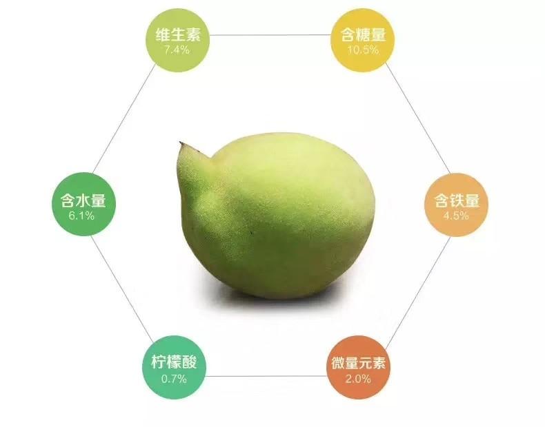 营养价值 (1).jpg