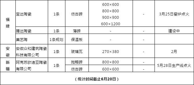 微信截圖_20200702093232.png