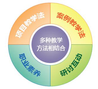 苏州Oracle数据库认证培训班如何