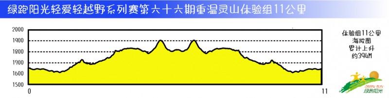 5、11KM海拔图-01.jpg