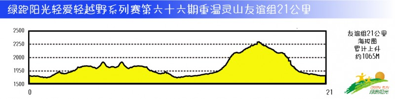 3、21KM海拔图-01.jpg