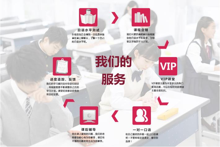 广州日语培训班