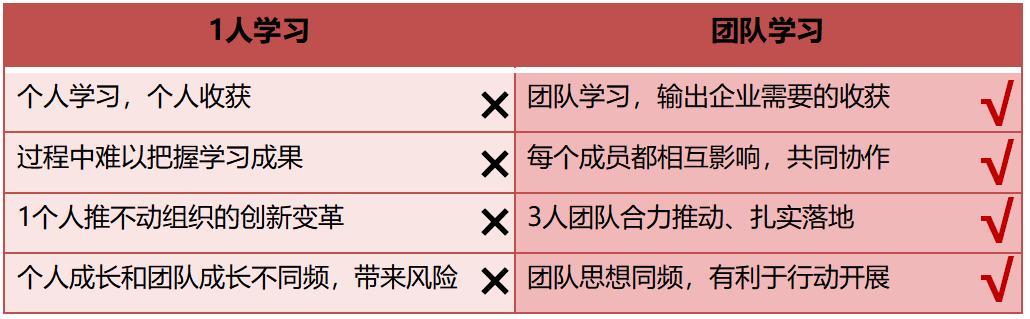 网站-组织发展方案班-配图3.png