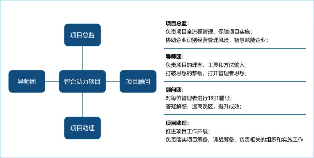 网站-智合动力-配图1.png