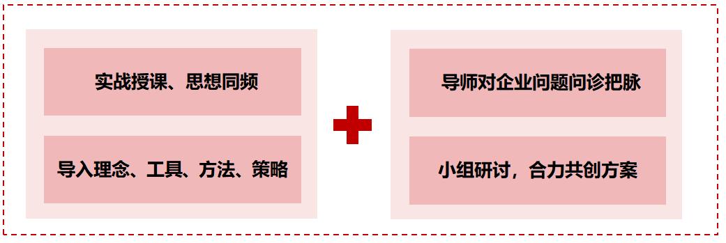 网站-组织发展方案班-配图2.png