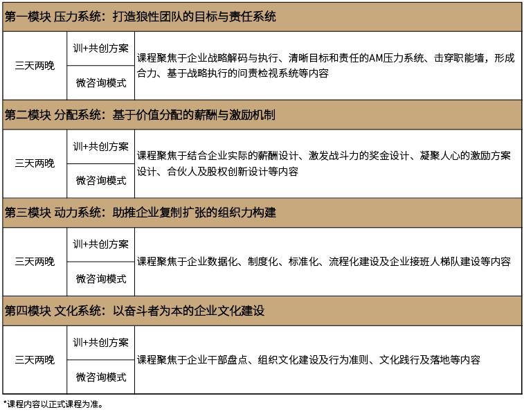 网站-组织发展方案班-配图.png