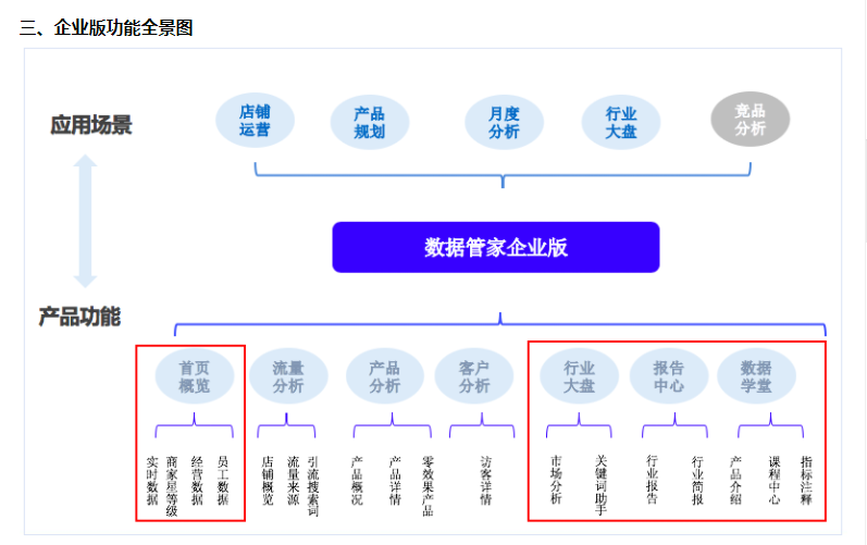 uaY4WIjV tybq - 数据管家企业版解析
