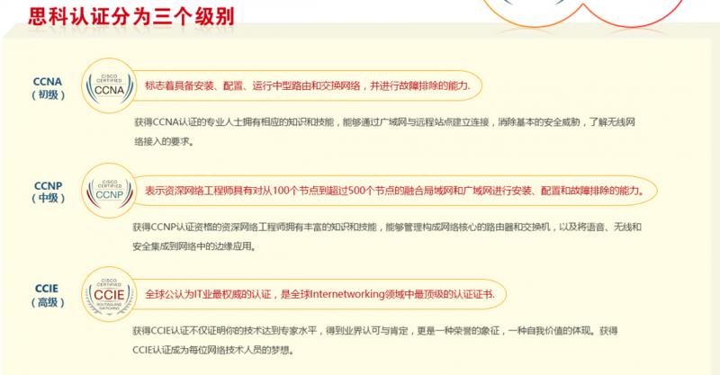 张家港思科华为认证的网络工程师