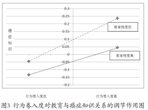 图2.3.png