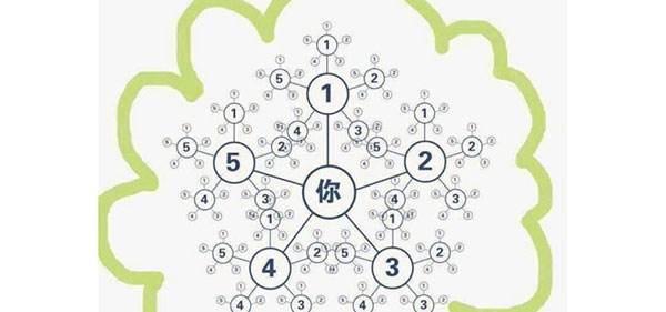 裂变的定义和原理,裂变的组成