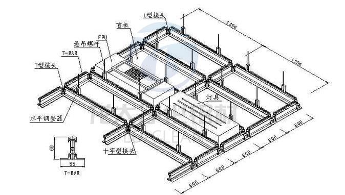 龙大FFU龙骨系统图