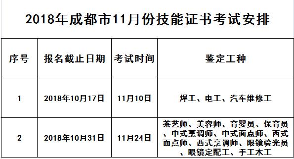 11月份证书考试时间安排.png