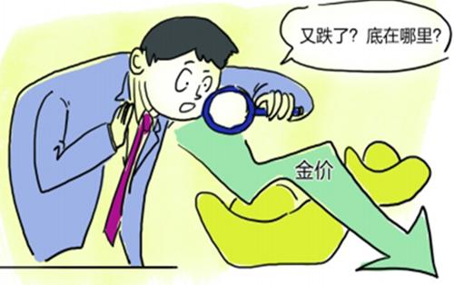 刘言庭:黄金持续横盘修正,晚间行情走势分析