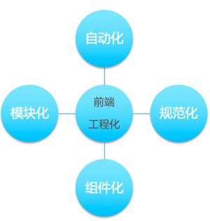 WeChat Image_20181127194034.png