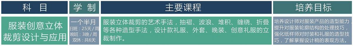 深圳服装立体裁剪设计培训班