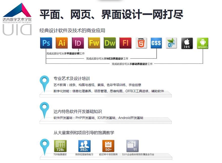 广州达内UI培优课程