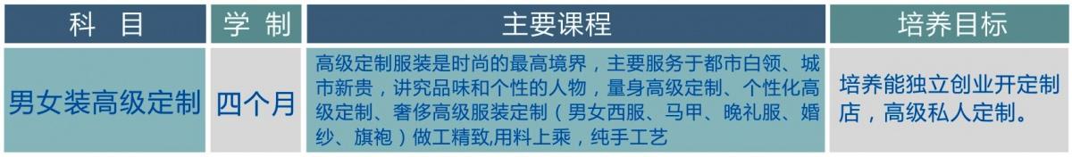 深圳时装定制腾博会娱乐培训班