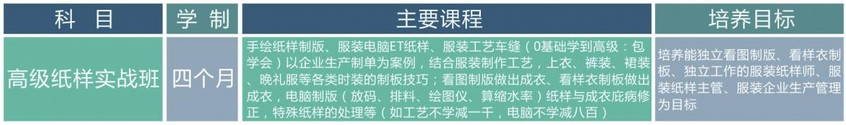 深圳服装纸样实战培训班