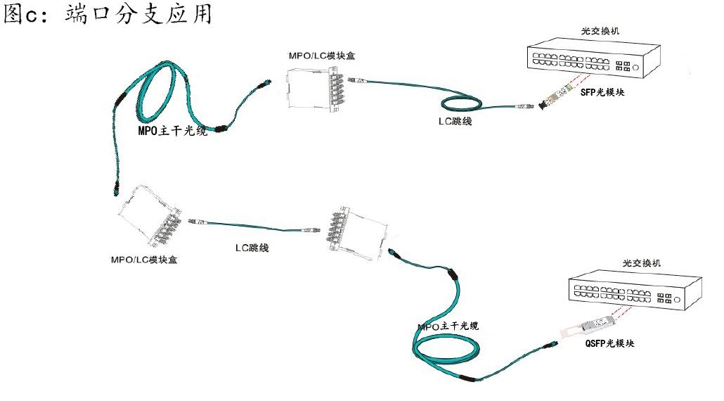 图C.jpg