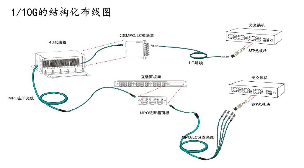 产品连接图-1.jpg